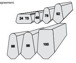 Stegprofielen vorm